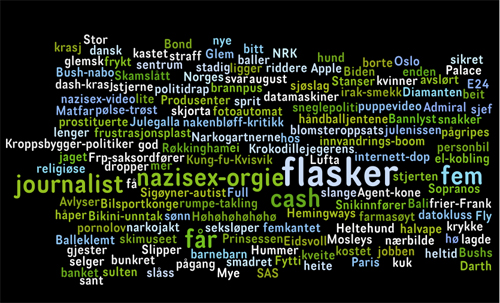 overskriftwordle-copy